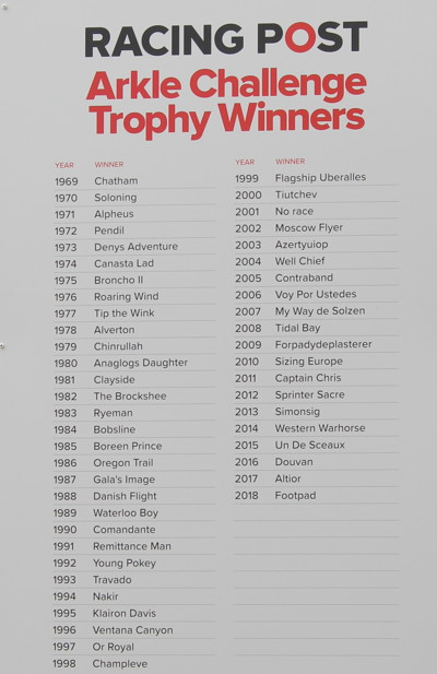 arkle trophy winners board