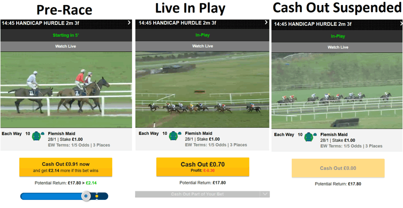 betfair cash out examples throught a live horse race 1