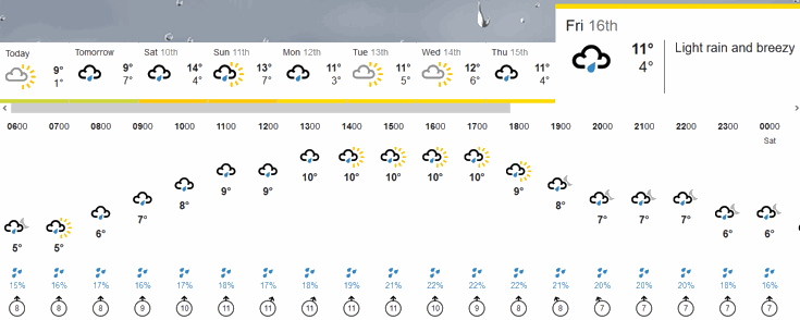 cheltenham festival 2018 advance bbc weather forecast